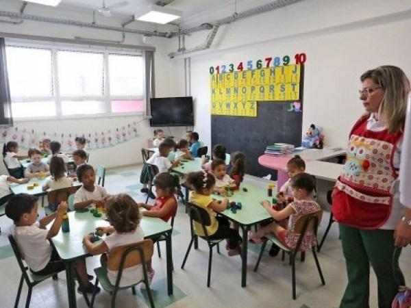 Renda Cidadã de Bolsonaro tira R$ 8 bi do Fundeb e prejudica 17 milhões de crianças